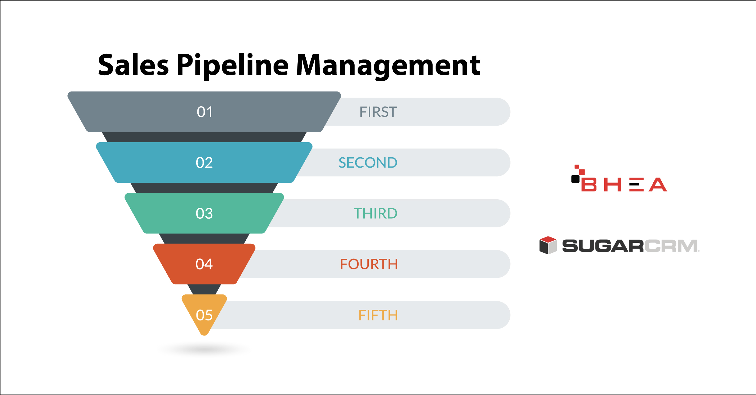 Sugarcrm system time